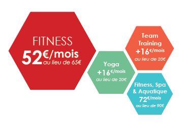 Abonnement fitness -20% Annecy Genève