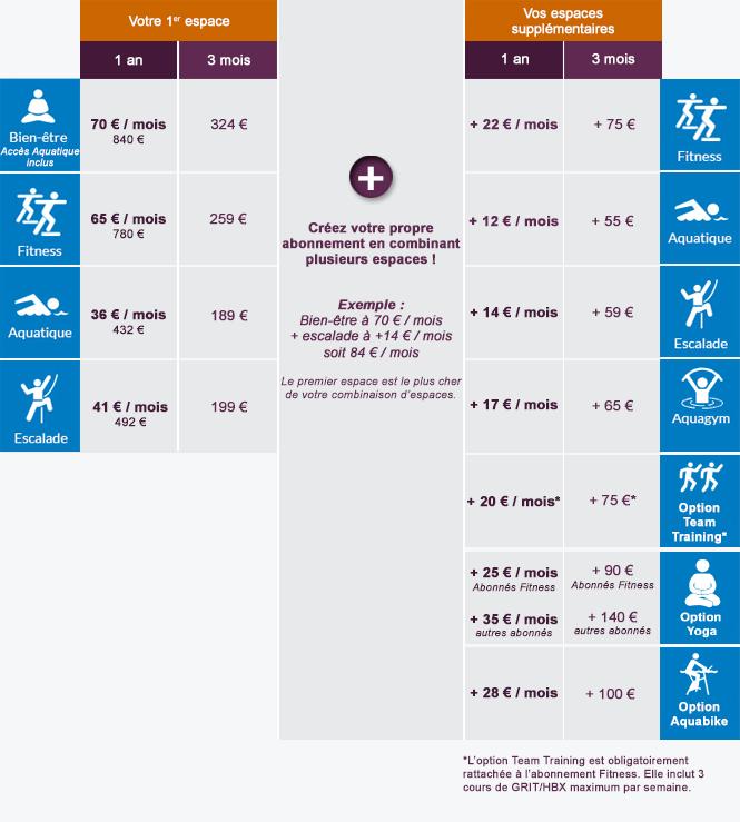 tarifs-abonnements-aout-2020